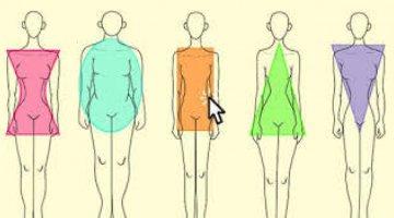 Revelações do Corpo